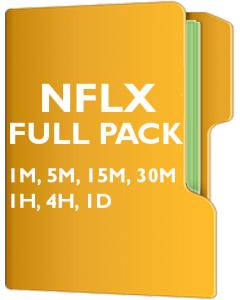 NFLX Pack - Netflix, Inc.