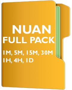 NUAN Pack - Nuance Communications, Inc.