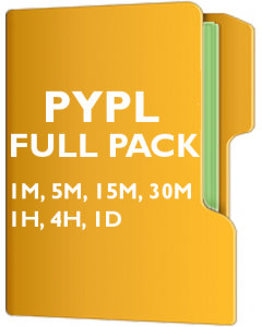 PYPL Pack - PayPal Holdings, Inc.
