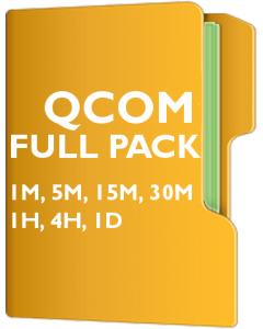 QCOM Pack - QUALCOMM Incorporated
