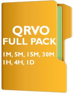 QRVO Pack - Qorvo, Inc.