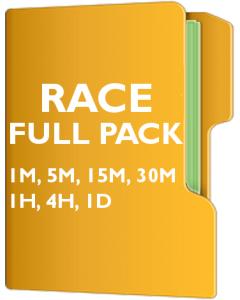 RACE Pack - Ferrari N.V.