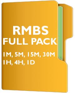 RMBS Pack - Rambus Inc.