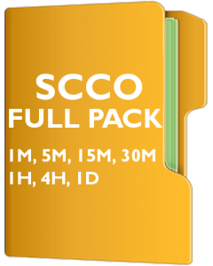 SCCO Pack - Southern Copper Corporation
