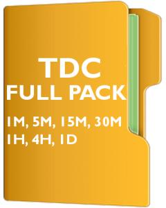TDC Pack - Teradata Corp