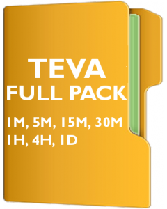TEVA Pack - Teva Pharmaceutical Industries Ltd.