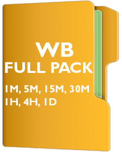 WB Pack - Weibo Corporation