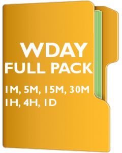 WDAY Pack - Workday, Inc.