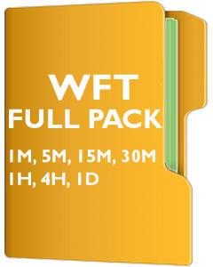 WFT Pack - Weatherford International Ltd.