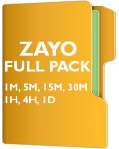 ZAYO Pack - Zayo Group Holdings, Inc.