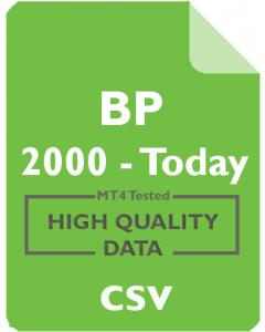 BP 1m - BP p.l.c.