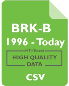 BRK-B 1h - Berkshire Hathaway Inc.