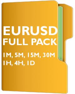 EURUSD Pack
