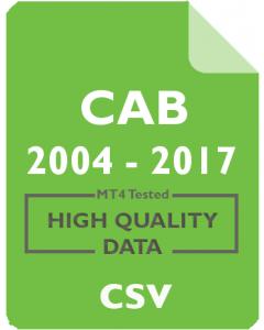 CAB 5m - Cabela's Incorporated
