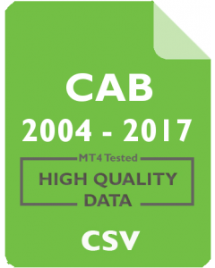 CAB 1mo - Cabela's Incorporated