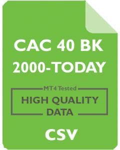 Cac 40 (MX) Back Adjusted 1m