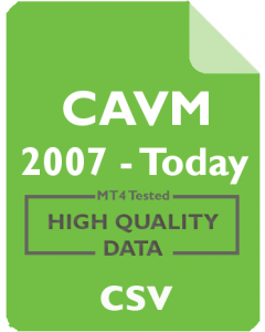 CAVM 5m - Cavium, Inc.