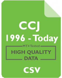CCJ 1m - Cameco Corp.