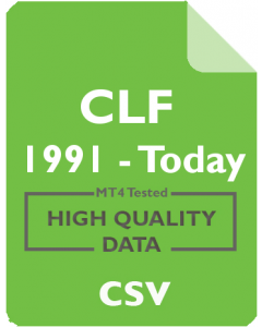 CLF 1h - Cliffs Natural Resources Inc.