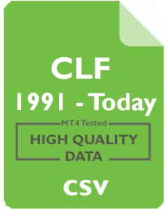 CLF 1m - Cliffs Natural Resources Inc.