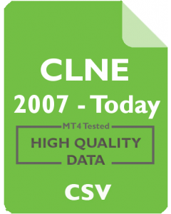 CLNE 30m - Clean Energy Fuels Corp.
