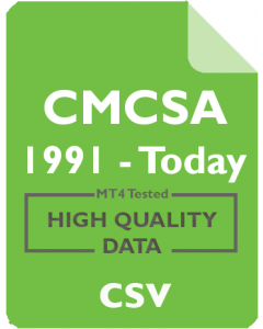 CMCSA 15m - Comcast Corporation