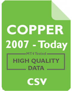 COPPER 15m