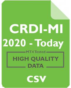 UniCredit - CRDI 1m