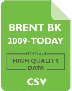 Crude Brent (CB) Back Adjusted 1m