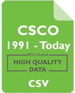 CSCO 30m - Cisco Systems Inc.