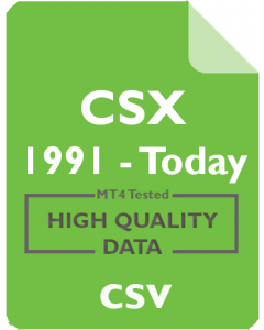 CSX 1m - CSX Corporation
