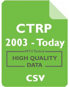 CTRP 1mo - Ctrip.com International, Ltd.