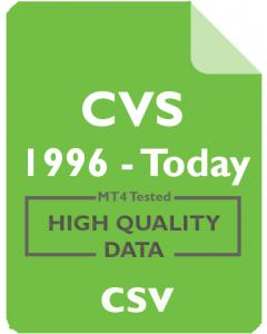 CVS 1m - CVS Caremark Corporation