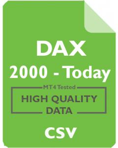 Dax 15m
