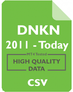 DNKN 15m - Dunkin' Brands Group, Inc.