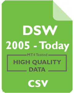 DSW 1m - DSW Inc.