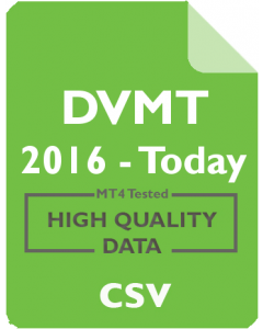 DVMT 30m - Dell Technologies Inc.