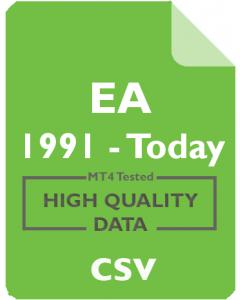 EA 1m - Electronic Arts Inc.