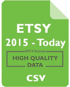 ETSY 1m - Etsy, Inc.