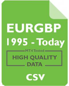 EURGBP 1mo