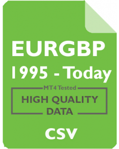 EURGBP 1d