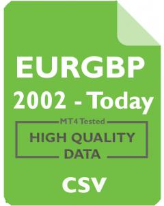 EURGBP 1m
