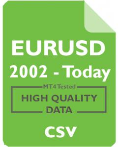 EURUSD 15m