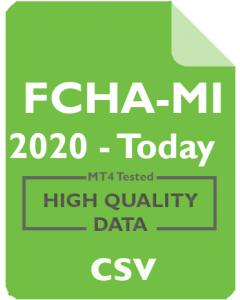 Fiat - FCHA 1m