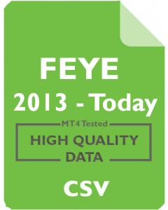 FEYE 30m - FireEye, Inc.