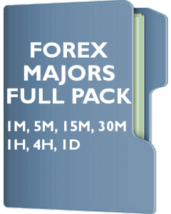 Forex Major Full Pack