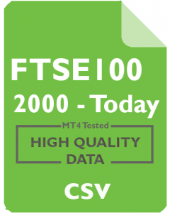 UK Ftse 100 1m