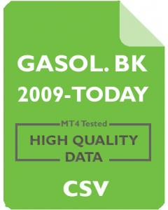 GASOLINE Back Adjusted 4h