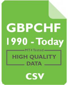 GBPCHF 1w