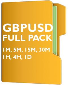 GBPUSD Pack